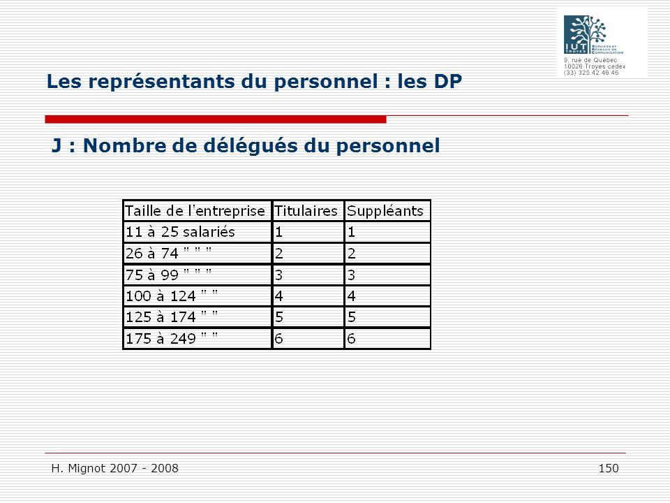 H. Mignot 2007 - 2008 150 J : Nombre de délégués du personnel Les représentants du personnel : les DP