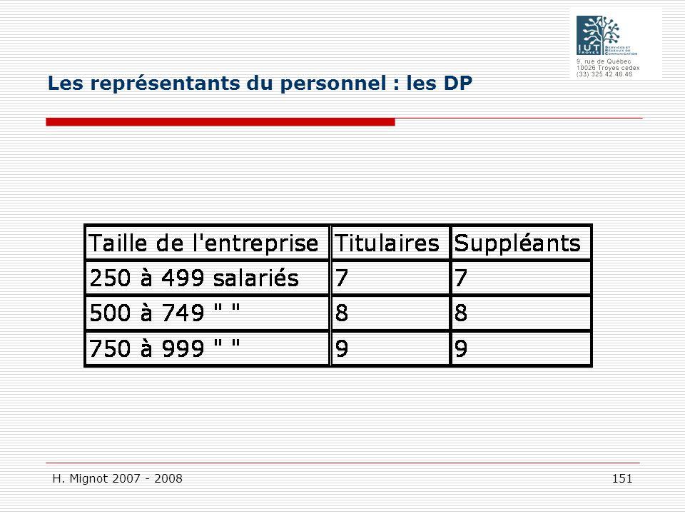 H. Mignot 2007 - 2008 151 Les représentants du personnel : les DP