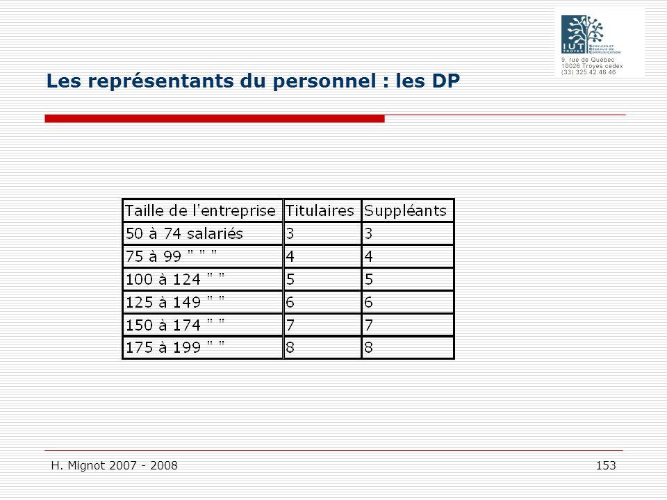 H. Mignot 2007 - 2008 153 Les représentants du personnel : les DP