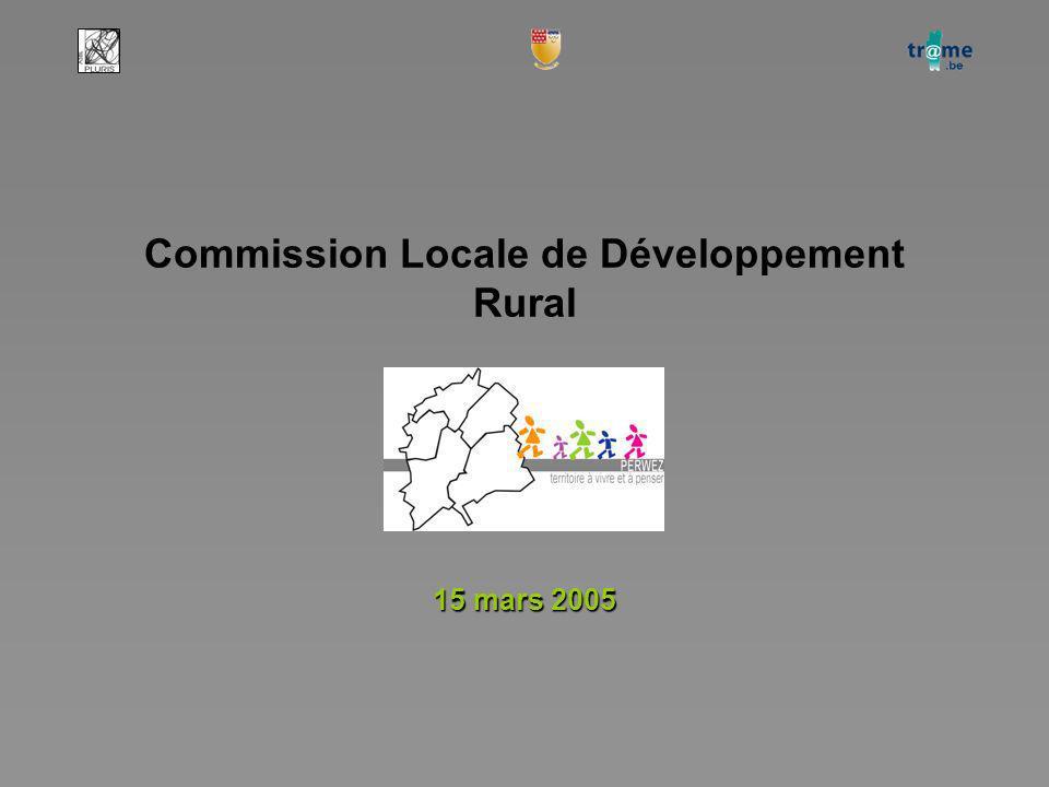Agenda @ Approbation du PV de la réunion du 050203 @ Points pratiques Finalisation de la répartition des mandats Finalisation de la répartition des mandats Point sur le statut de la Présidence Point sur le statut de la Présidence Adoption définitive du ROI Adoption définitive du ROI Planning des réunions CLDR (19/4, 12/5, 14/6, 7/7) Planning des réunions CLDR (19/4, 12/5, 14/6, 7/7) @ Compte rendu des travaux du GT interne @ Compte-rendu des travaux du GT Agriculture @ Point d information sur les initiatives des commerçants et artisans de Perwez (initiative CAP) @ Premières fiches projets
