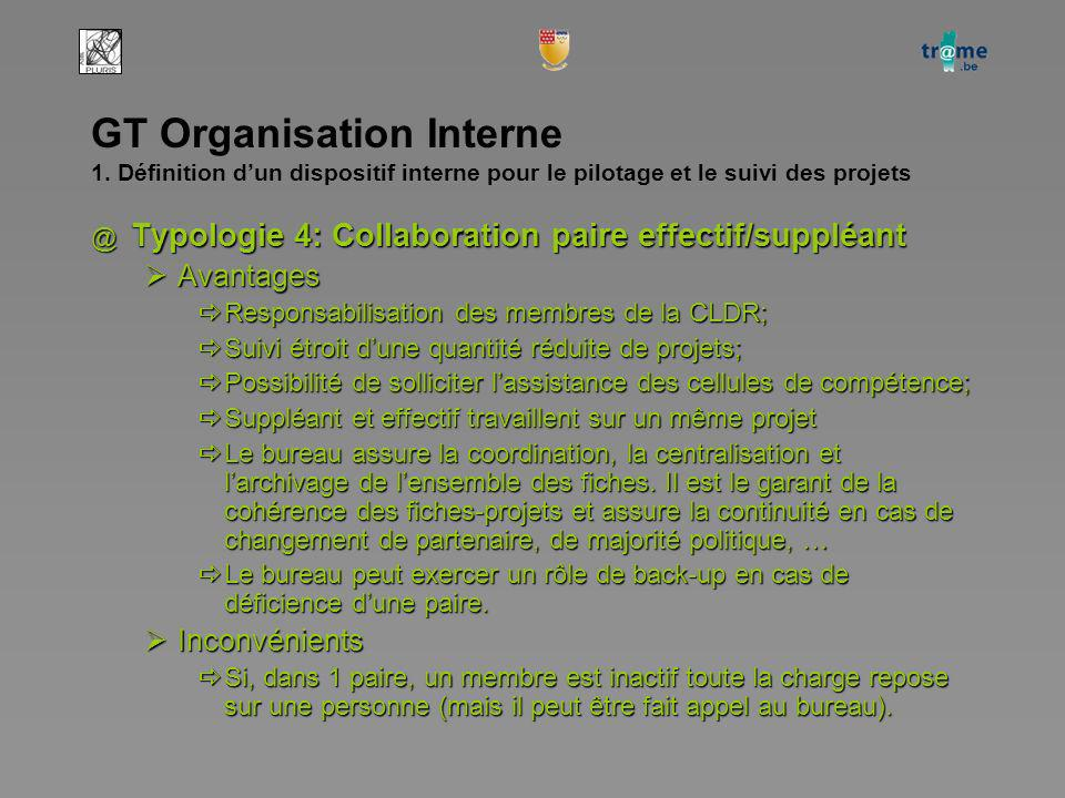 GT Organisation Interne 1.