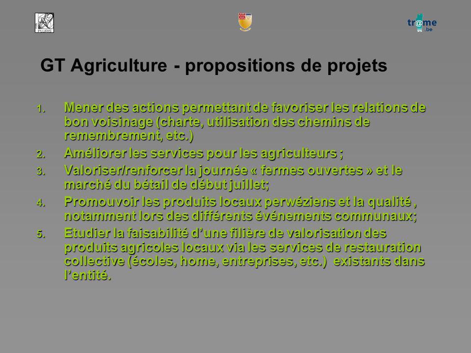 GT Agriculture - propositions de projets 1.