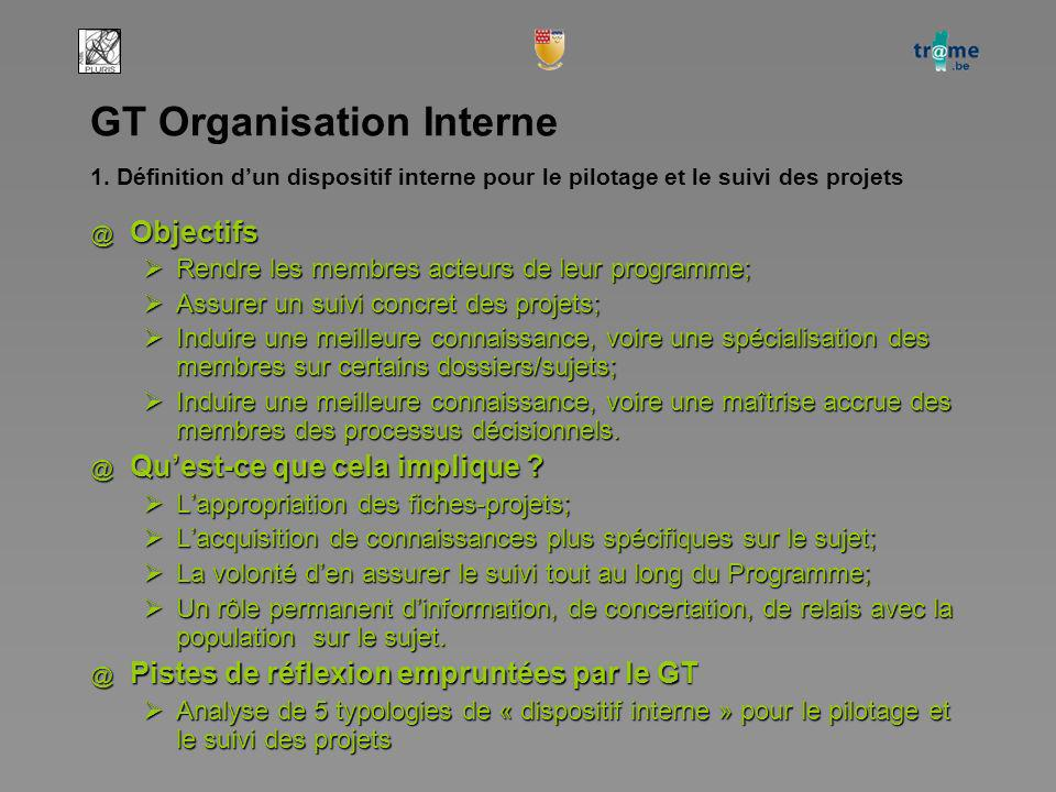 GT Organisation Interne 2.Mise en place de réseaux de quartiers @ Objectifs Art 2.