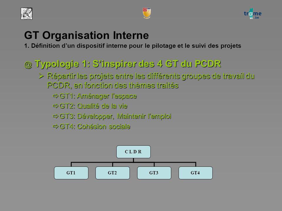 C L D R GT1GT2GT3GT4 GT Organisation Interne 1.