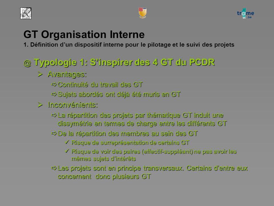 GT Organisation Interne 2.