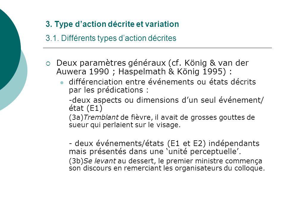3. Type daction décrite et variation 3.1. Différents types daction décrites Deux paramètres généraux (cf. König & van der Auwera 1990 ; Haspelmath & K