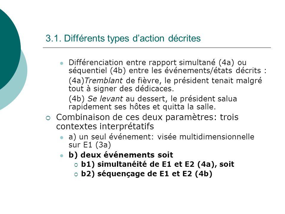 3.1. Différents types daction décrites Différenciation entre rapport simultané (4a) ou séquentiel (4b) entre les événements/états décrits : (4a)Trembl