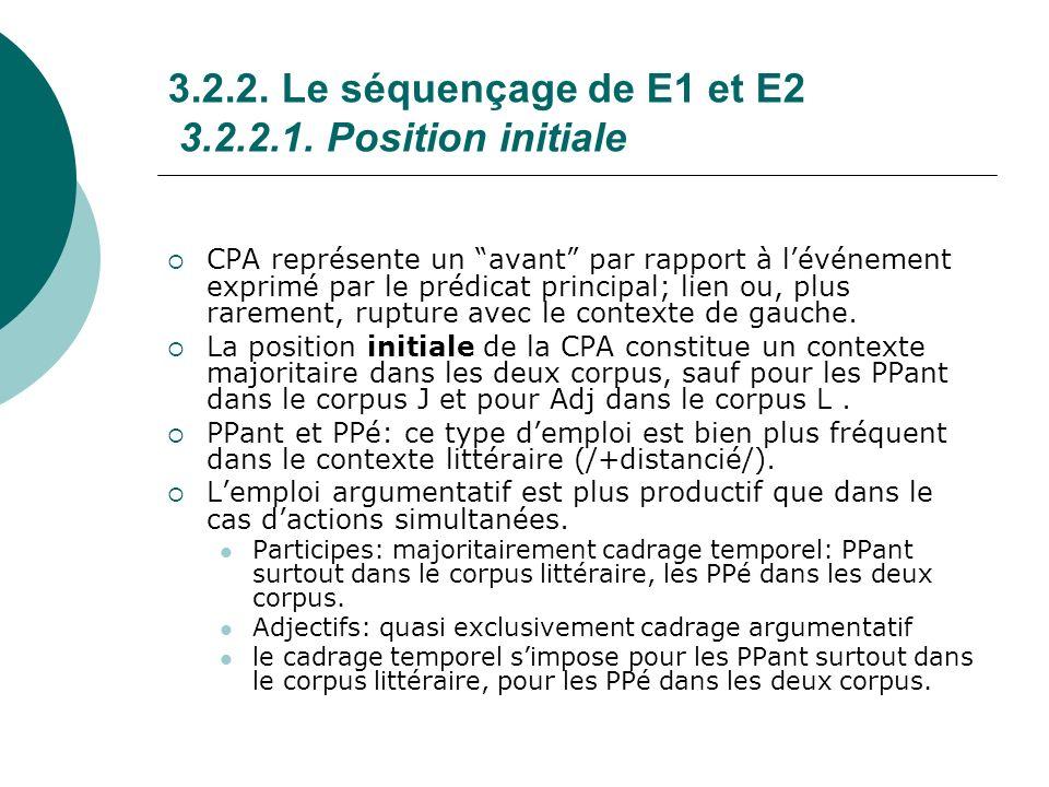 3.2.2. Le séquençage de E1 et E2 3.2.2.1. Position initiale CPA représente un avant par rapport à lévénement exprimé par le prédicat principal; lien o