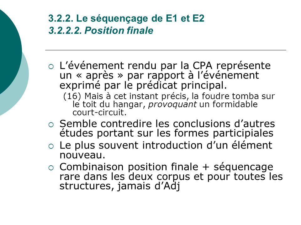 3.2.2. Le séquençage de E1 et E2 3.2.2.2. Position finale Lévénement rendu par la CPA représente un « après » par rapport à lévénement exprimé par le