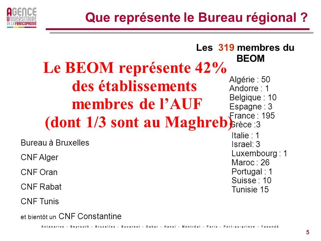 5 Que représente le Bureau régional .