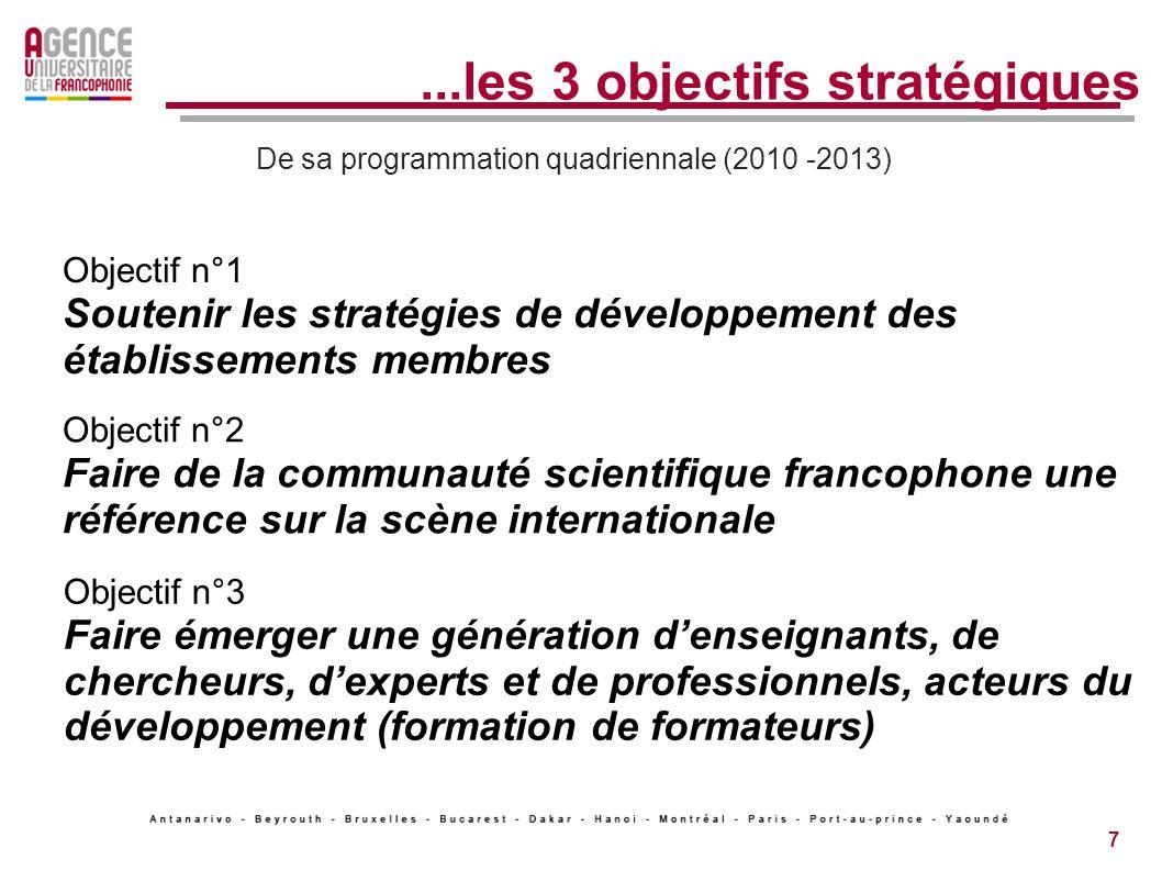 7...les 3 objectifs stratégiques Objectif n°1 Soutenir les stratégies de développement des établissements membres Objectif n°2 Faire de la communauté scientifique francophone une référence sur la scène internationale Objectif n°3 Faire émerger une génération denseignants, de chercheurs, dexperts et de professionnels, acteurs du développement (formation de formateurs) De sa programmation quadriennale (2010 -2013)