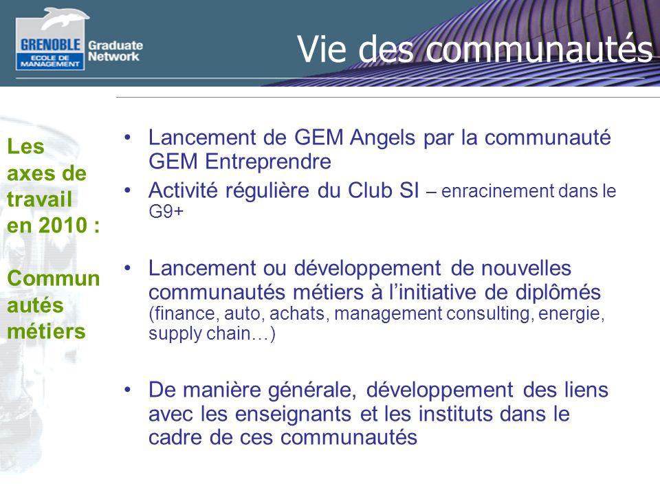 Vie des communautés Lancement de GEM Angels par la communauté GEM Entreprendre Activité régulière du Club SI – enracinement dans le G9+ Lancement ou d