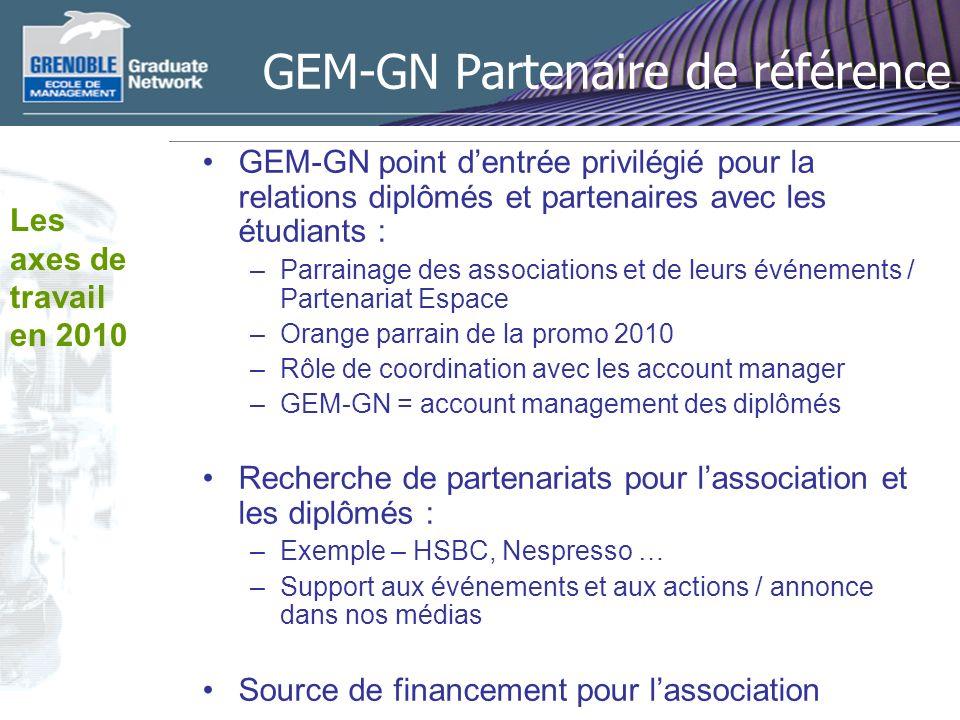 GEM-GN Partenaire de référence GEM-GN point dentrée privilégié pour la relations diplômés et partenaires avec les étudiants : –Parrainage des associat