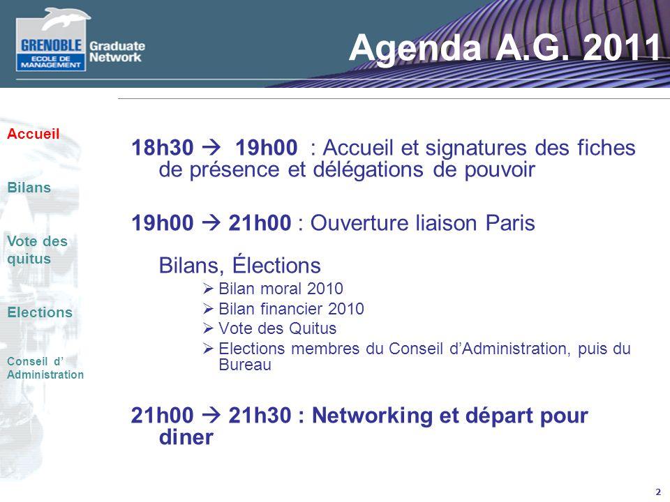 2 Agenda A.G. 2011 18h30 19h00 : Accueil et signatures des fiches de présence et délégations de pouvoir 19h00 21h00 : Ouverture liaison Paris Bilans,
