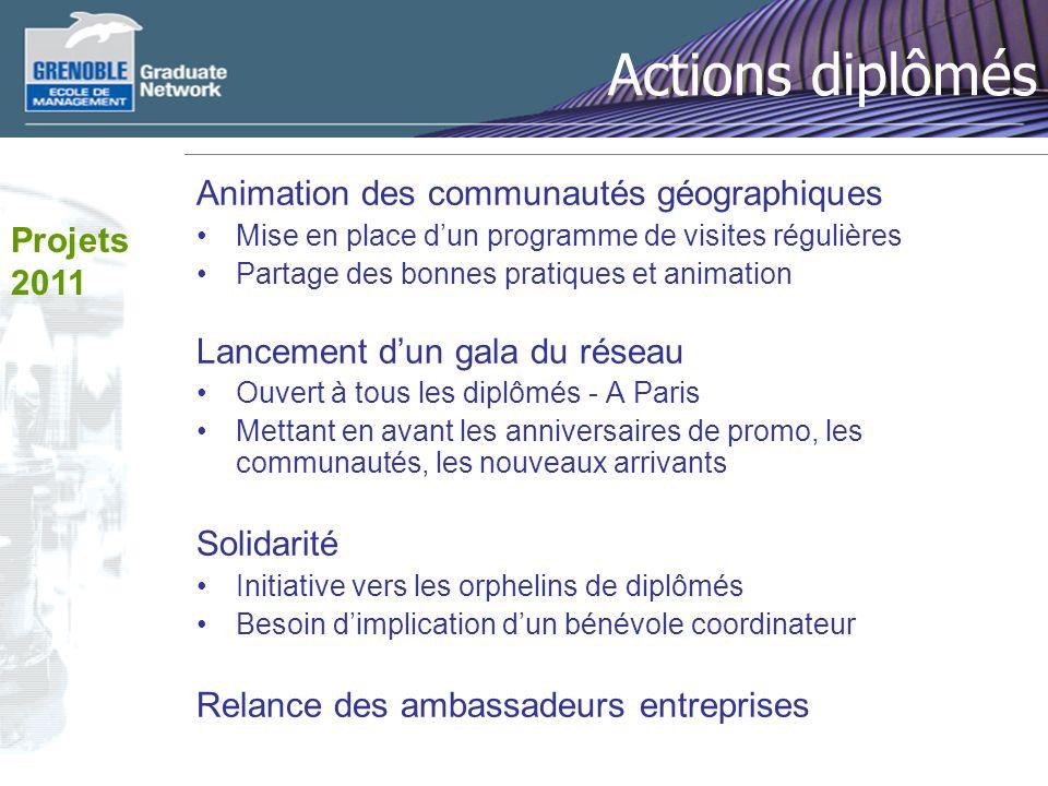 Actions diplômés Animation des communautés géographiques Mise en place dun programme de visites régulières Partage des bonnes pratiques et animation L