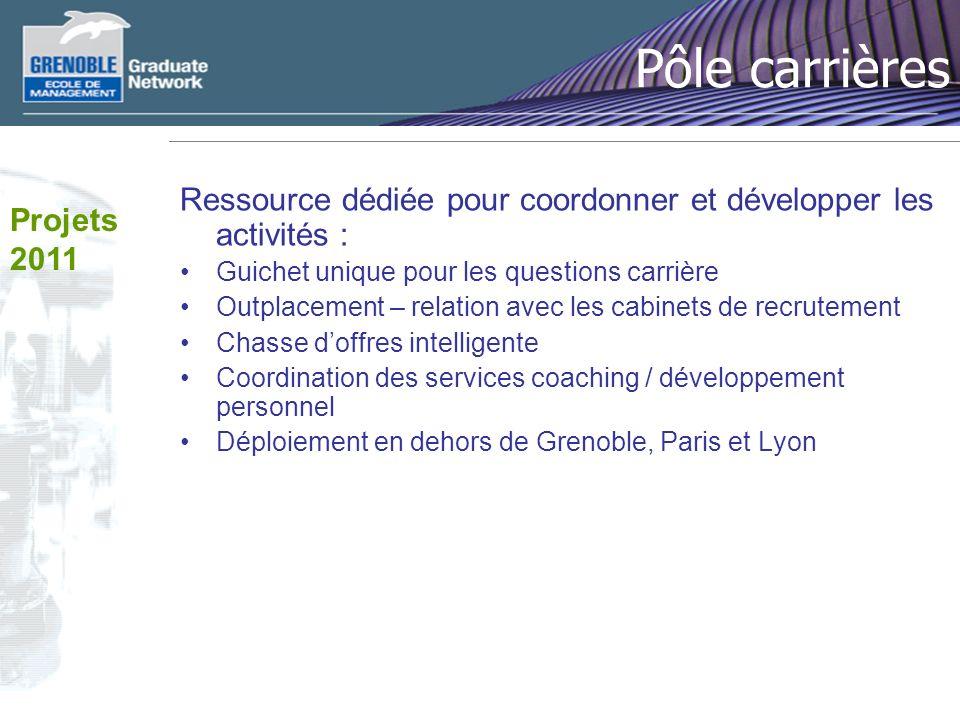 Pôle carrières Ressource dédiée pour coordonner et développer les activités : Guichet unique pour les questions carrière Outplacement – relation avec