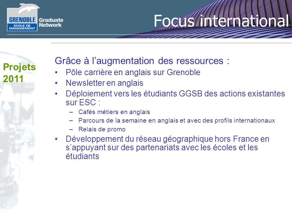 Focus international Grâce à laugmentation des ressources : Pôle carrière en anglais sur Grenoble Newsletter en anglais Déploiement vers les étudiants