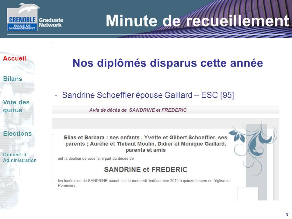 3 Minute de recueillement Nos diplômés disparus cette année - Sandrine Schoeffler épouse Gaillard – ESC [95] Accueil Bilans Vote des quitus Elections