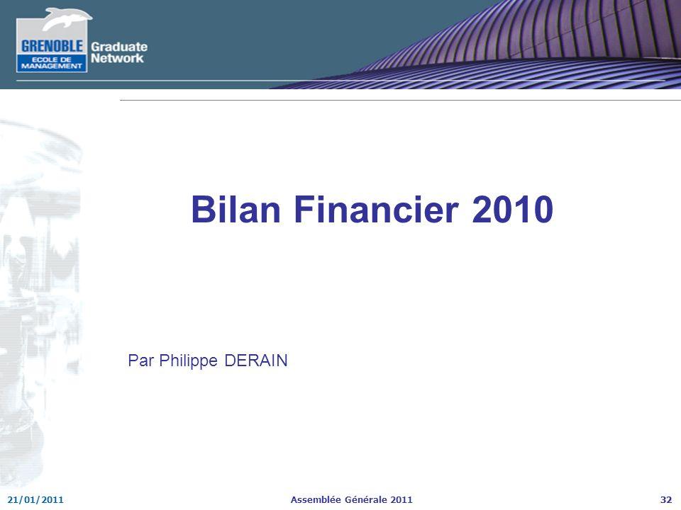 32 Bilan Financier 2010 Par Philippe DERAIN 21/01/201132Assemblée Générale 2011 Bilan Financier 2010