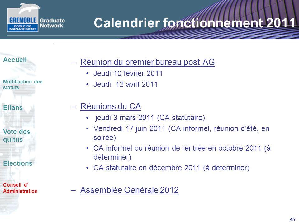 45 Calendrier fonctionnement 2011 –Réunion du premier bureau post-AG Jeudi 10 février 2011 Jeudi 12 avril 2011 –Réunions du CA jeudi 3 mars 2011 (CA s