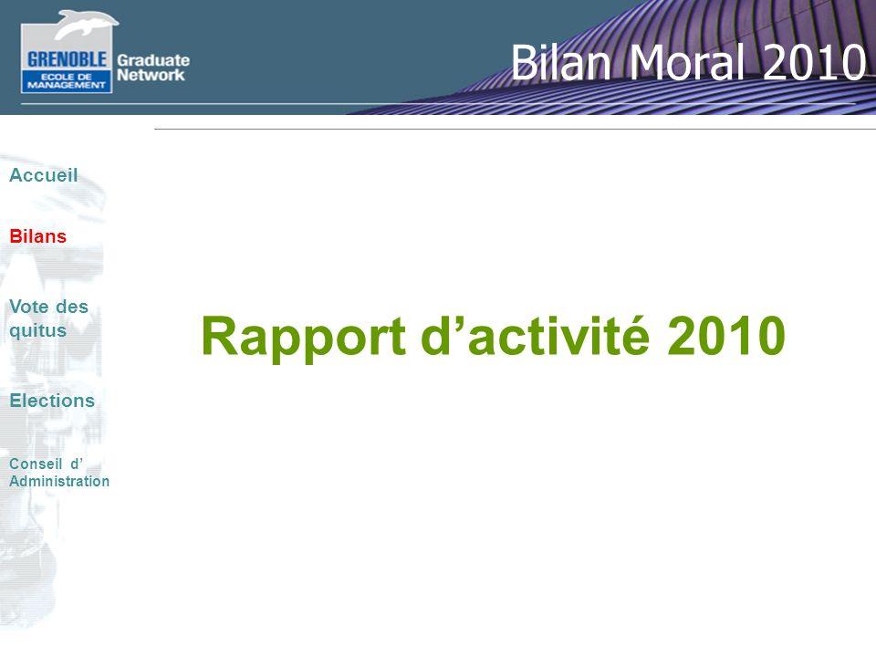 Bilan Moral 2010 Rapport dactivité 2010 Accueil Bilans Vote des quitus Elections Conseil d Administration