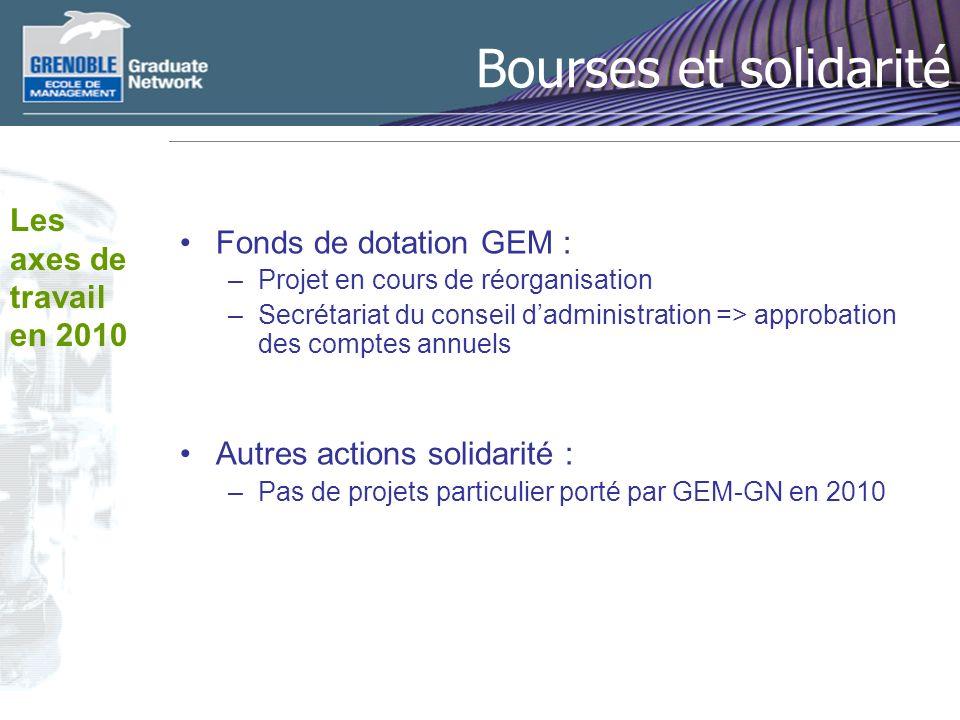 Bourses et solidarité Fonds de dotation GEM : –Projet en cours de réorganisation –Secrétariat du conseil dadministration => approbation des comptes an