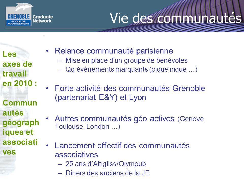 Vie des communautés Relance communauté parisienne –Mise en place dun groupe de bénévoles –Qq événements marquants (pique nique …) Forte activité des c