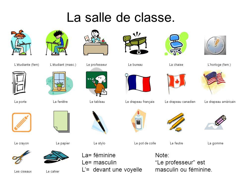 La salle de classe. Létudiante (fem)Létudiant (masc.)Le professeurLe bureauLa chaiseLhorloge (fem.) La porteLa fenêtreLe tableauLe drapeau françaisLe