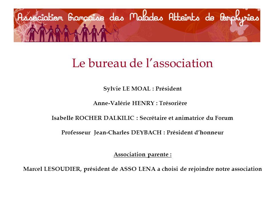 Le bureau de lassociation Sylvie LE MOAL : Président Anne-Valérie HENRY : Trésorière Isabelle ROCHER DALKILIC : Secrétaire et animatrice du Forum Prof