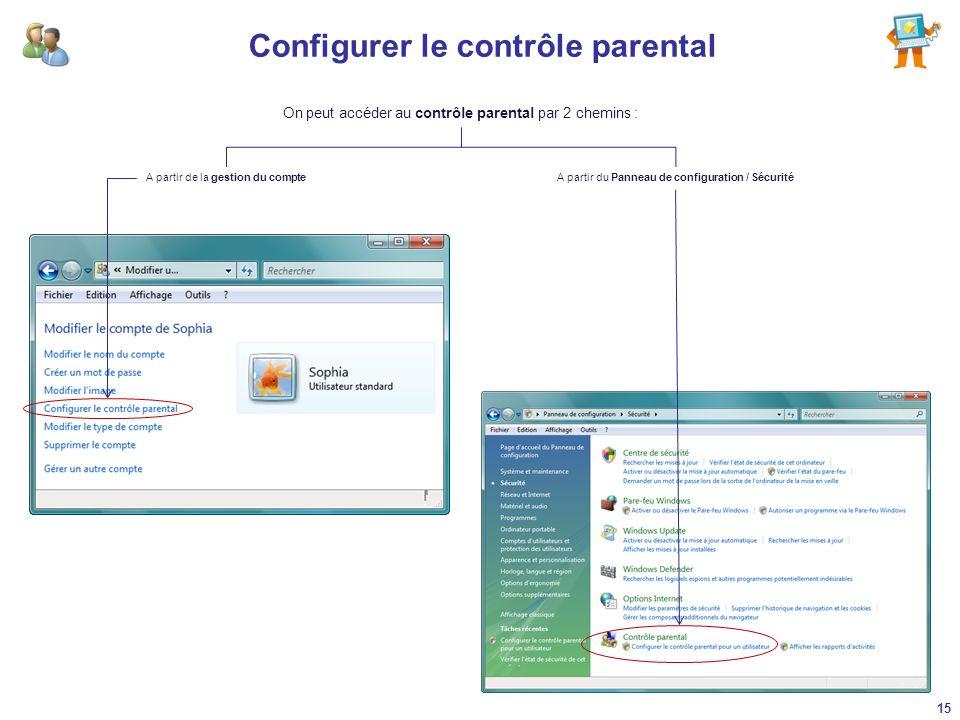 Configurer le contrôle parental On peut accéder au contrôle parental par 2 chemins : A partir de la gestion du compteA partir du Panneau de configurat