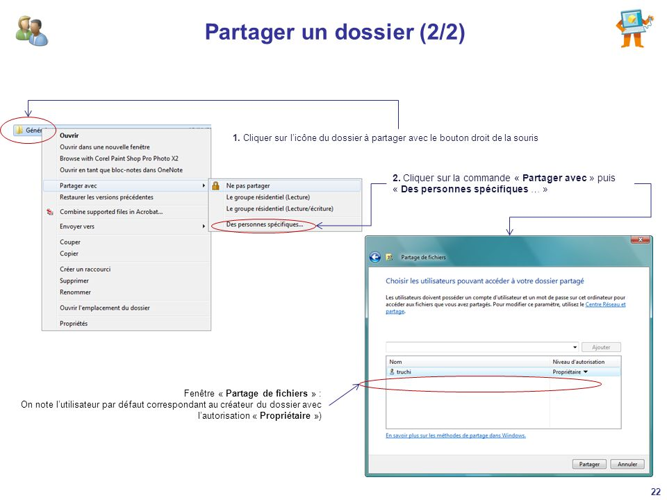 Partager un dossier (2/2) 1. Cliquer sur licône du dossier à partager avec le bouton droit de la souris 2. Cliquer sur la commande « Partager avec » p