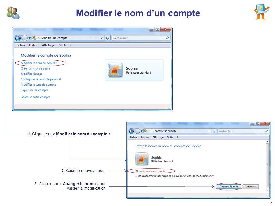 Personnaliser les profils Chaque compte créé sous Windows bénéficie dun certain nombre de ressources qui lui sont propres : –Dossiers personnels et environnement de travail (Apparence et personnalisation ; Horloge, langue et région ; etc.