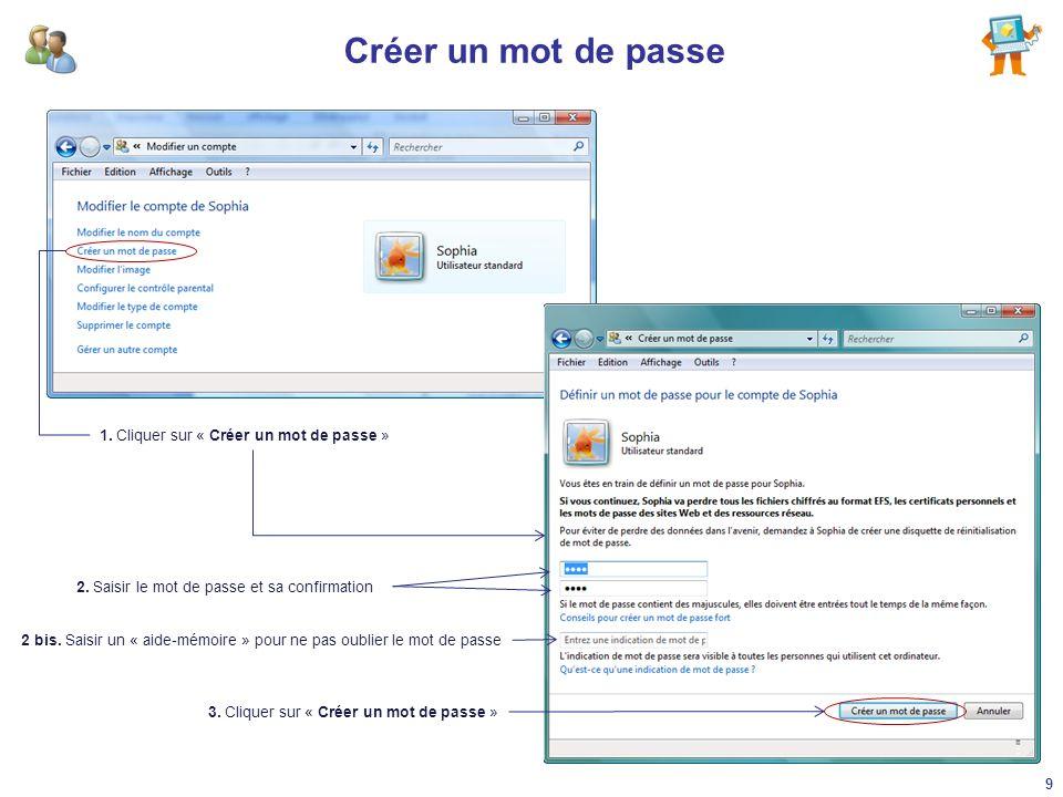 Dossiers personnels et dossier « Public » Chaque utilisateur dispose dun dossier à son nom.