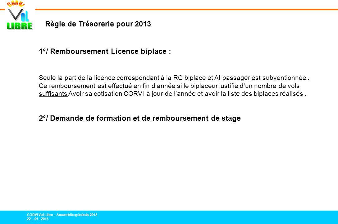 CORVI Vol Libre – Assemblée générale 2012 22 – 01 - 2013 1°/ Remboursement Licence biplace : Seule la part de la licence correspondant à la RC biplace et AI passager est subventionnée.