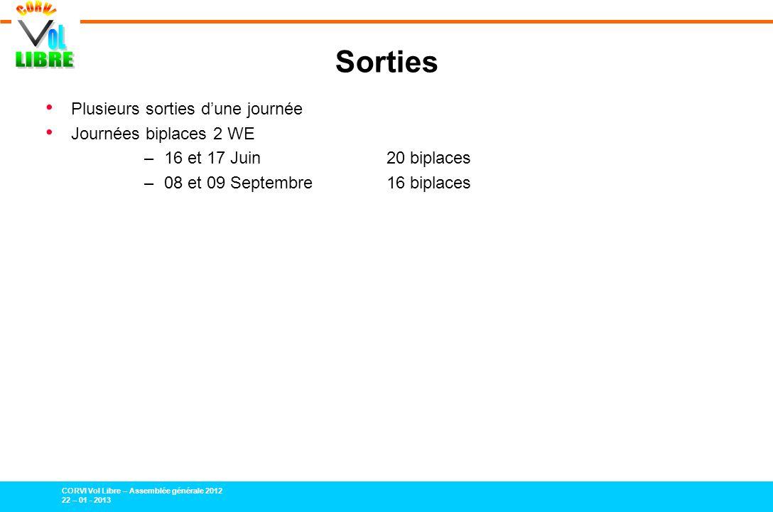 CORVI Vol Libre – Assemblée générale 2012 22 – 01 - 2013 Sorties Plusieurs sorties dune journée Journées biplaces 2 WE – 16 et 17 Juin 20 biplaces – 08 et 09 Septembre16 biplaces