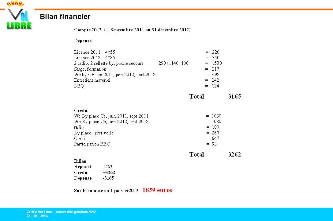 CORVI Vol Libre – Assemblée générale 2012 22 – 01 - 2013 Budget prévisionnel 2013