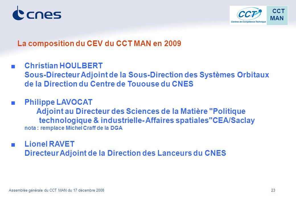 23 CCT MAN Assemblée générale du CCT MAN du 17 décembre 2008 La composition du CEV du CCT MAN en 2009 Christian HOULBERT Sous-Directeur Adjoint de la