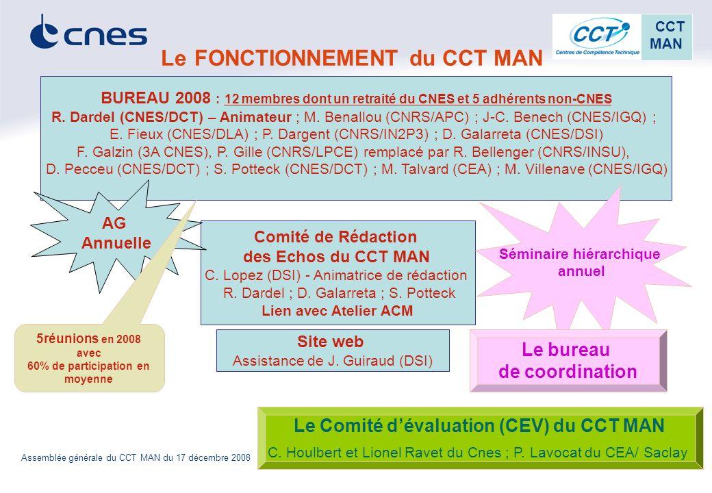 7 CCT MAN Assemblée générale du CCT MAN du 17 décembre 2008 Le FONCTIONNEMENT du CCT MAN BUREAU 2008 : 12 membres dont un retraité du CNES et 5 adhére