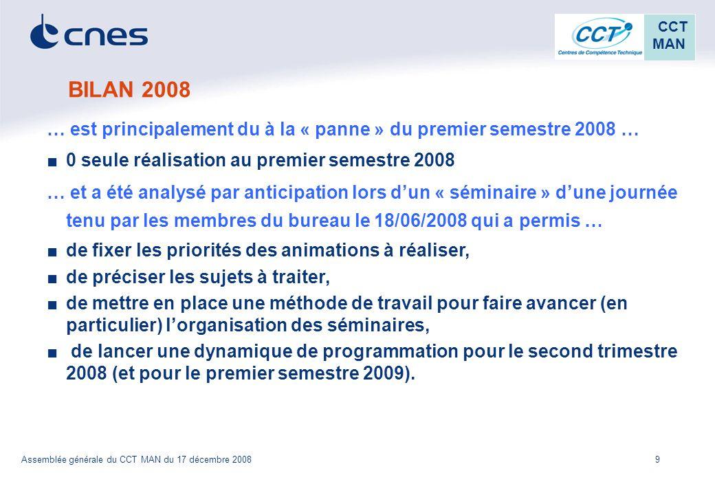 9 CCT MAN Assemblée générale du CCT MAN du 17 décembre 2008 BILAN 2008 … est principalement du à la « panne » du premier semestre 2008 … 0 seule réali