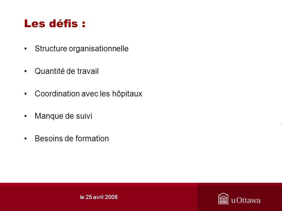 le 25 avril 2008 Les défis : Structure organisationnelle Quantité de travail Coordination avec les hôpitaux Manque de suivi Besoins de formation