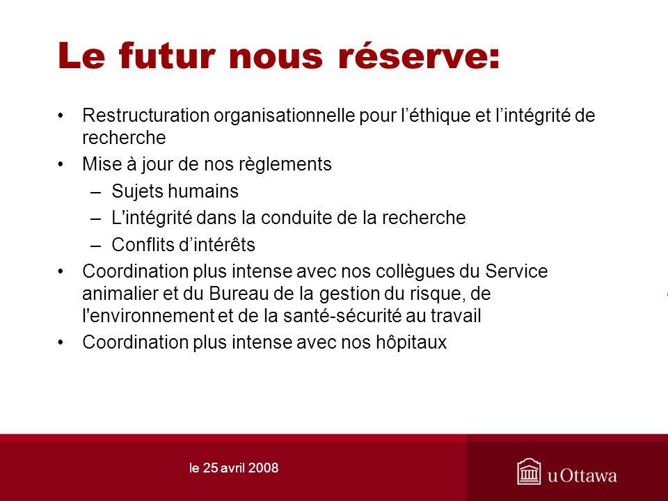 le 25 avril 2008 Le futur nous réserve: Restructuration organisationnelle pour léthique et lintégrité de recherche Mise à jour de nos règlements –Suje