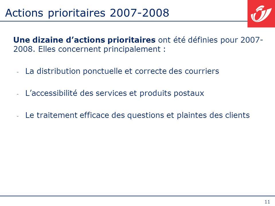 11 Actions prioritaires 2007-2008 Une dizaine dactions prioritaires ont été définies pour 2007- 2008. Elles concernent principalement : - La distribut