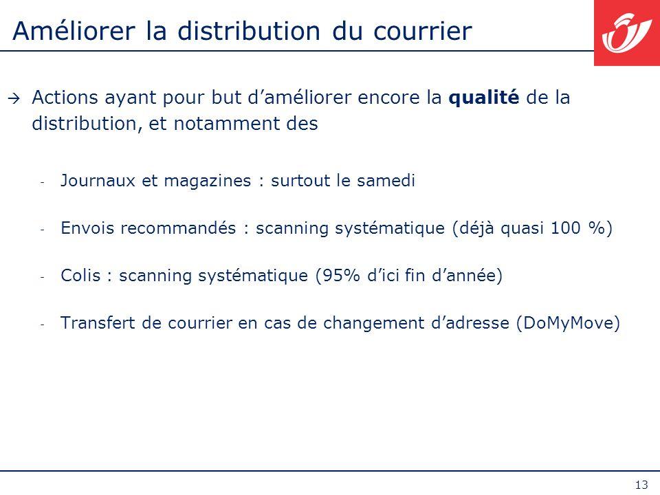 13 Améliorer la distribution du courrier Actions ayant pour but daméliorer encore la qualité de la distribution, et notamment des - Journaux et magazi