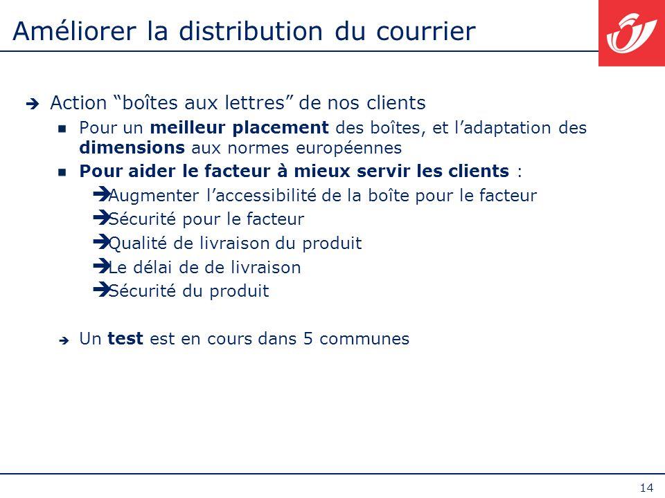 14 Améliorer la distribution du courrier Action boîtes aux lettres de nos clients Pour un meilleur placement des boîtes, et ladaptation des dimensions