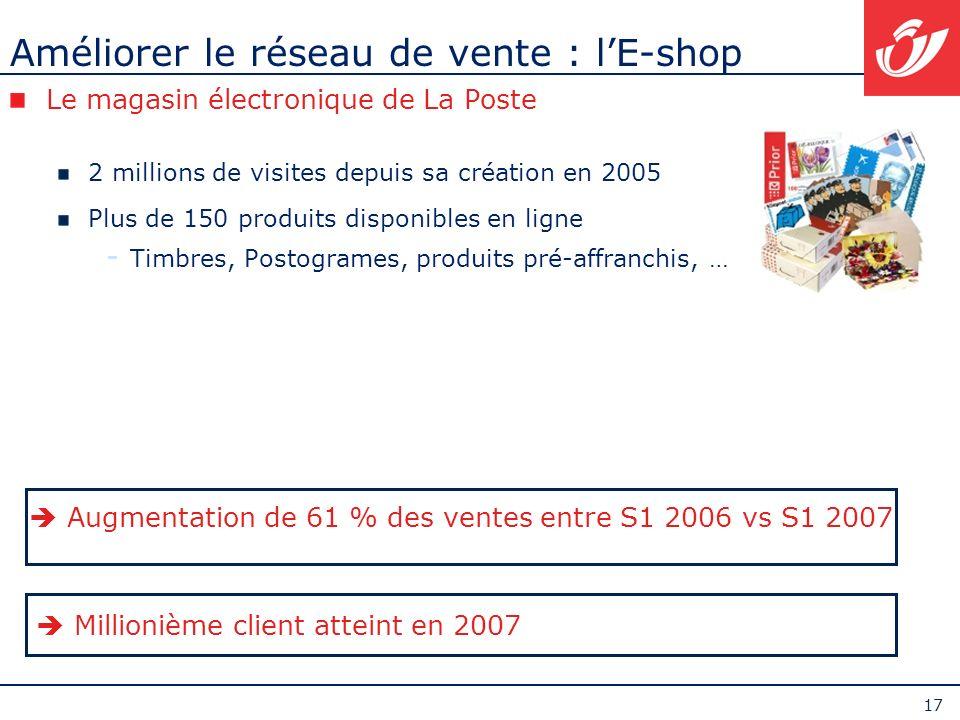 17 Le magasin électronique de La Poste 2 millions de visites depuis sa création en 2005 Plus de 150 produits disponibles en ligne  Timbres, Postogram