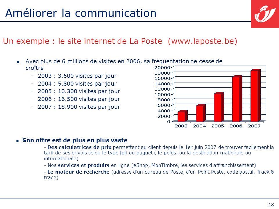 18 Améliorer la communication Un exemple : le site internet de La Poste (www.laposte.be) Avec plus de 6 millions de visites en 2006, sa fréquentation