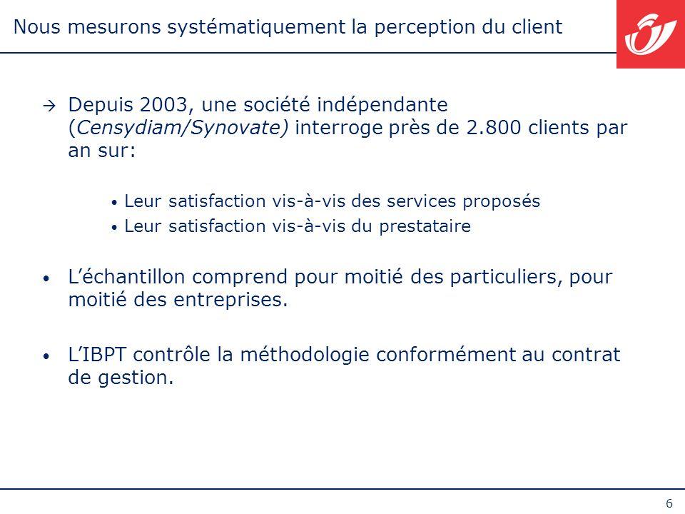 6 Nous mesurons systématiquement la perception du client Depuis 2003, une société indépendante (Censydiam/Synovate) interroge près de 2.800 clients pa