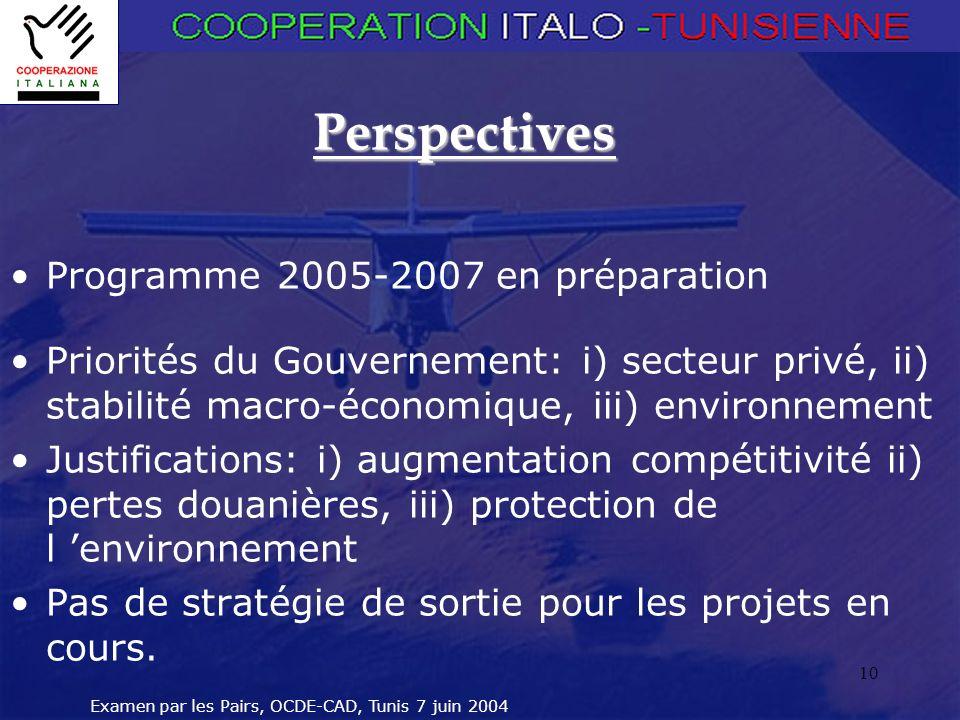 Examen par les Pairs, OCDE-CAD, Tunis 7 juin 2004 10 Perspectives Programme 2005-2007 en préparation Priorités du Gouvernement: i) secteur privé, ii)