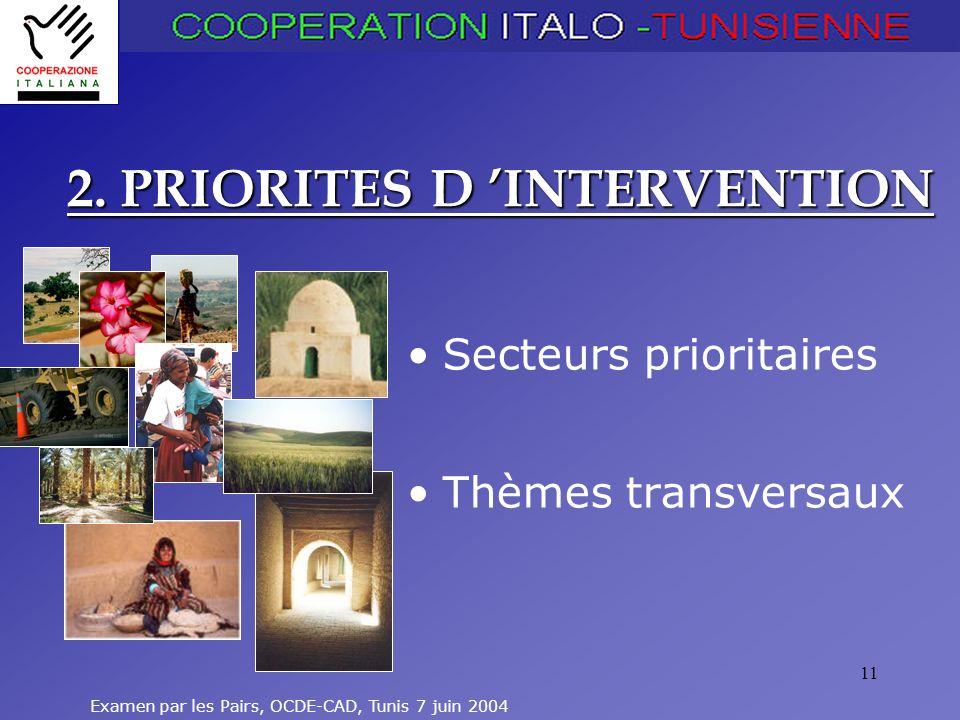 Examen par les Pairs, OCDE-CAD, Tunis 7 juin 2004 11 2. PRIORITES D INTERVENTION Secteurs prioritaires Thèmes transversaux