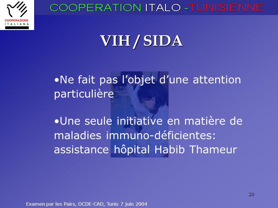 Examen par les Pairs, OCDE-CAD, Tunis 7 juin 2004 20 VIH / SIDA Ne fait pas lobjet dune attention particulière Une seule initiative en matière de mala